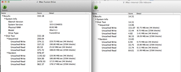 xbench scores, fusion drive on the left